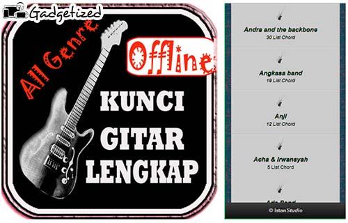 Kunci Gitar Lirik Lagu A Z