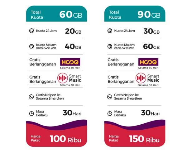 Paket Internet Mifi Connex EVO