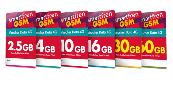 Paket Internet Voucher Super 4G