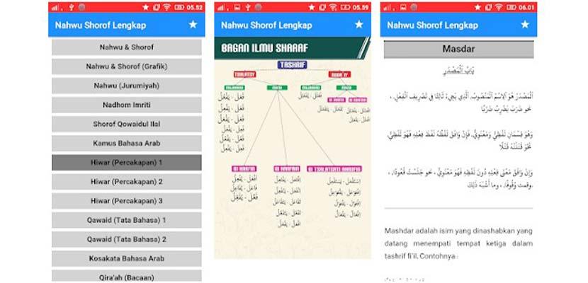 Nahwu Shorof Bahasa Arab Lengkap