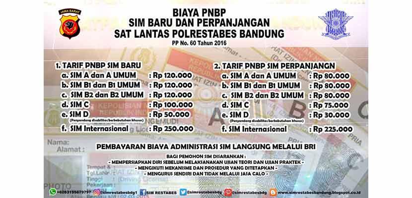 Biaya PNBP Perpanjang SIM