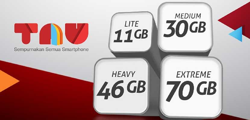 Daftar Paket Intenet Telkomsel Murah Meriah