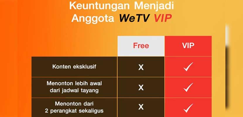 Keuntungan Berlangganan WeTV