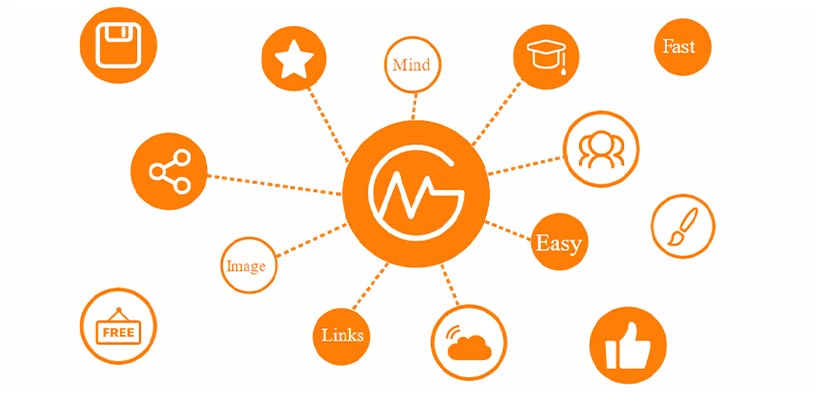 Aplikasi Membuat Flowchart GitMind
