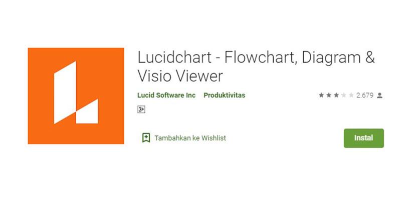 Lucidchart Flowchart Diagram Visio Viewer