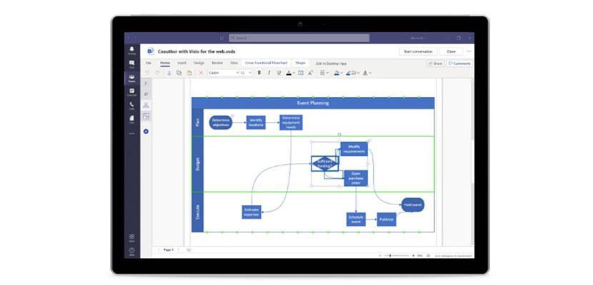 Aplikasi Membuat Flowchart Microsoft Visio